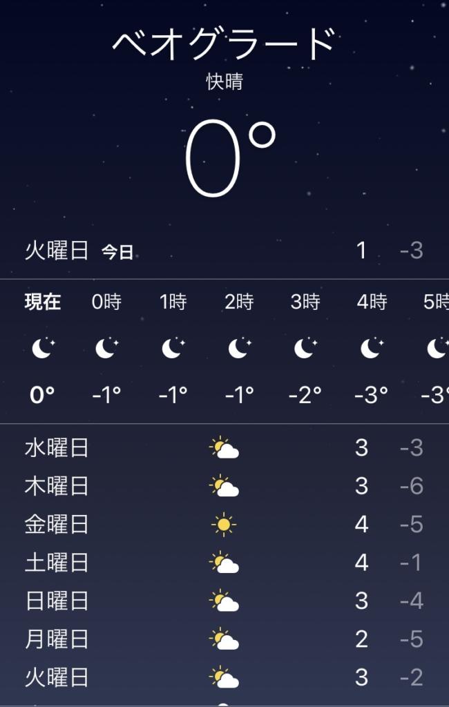ベオグラード0℃