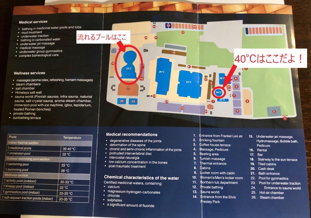 ブダペスト、ルカーチ温泉St. Lukács Thermal Bathsの館内図