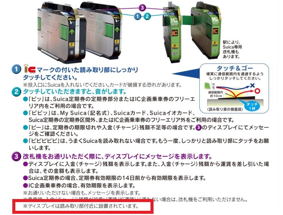 Suicaの自動改札機